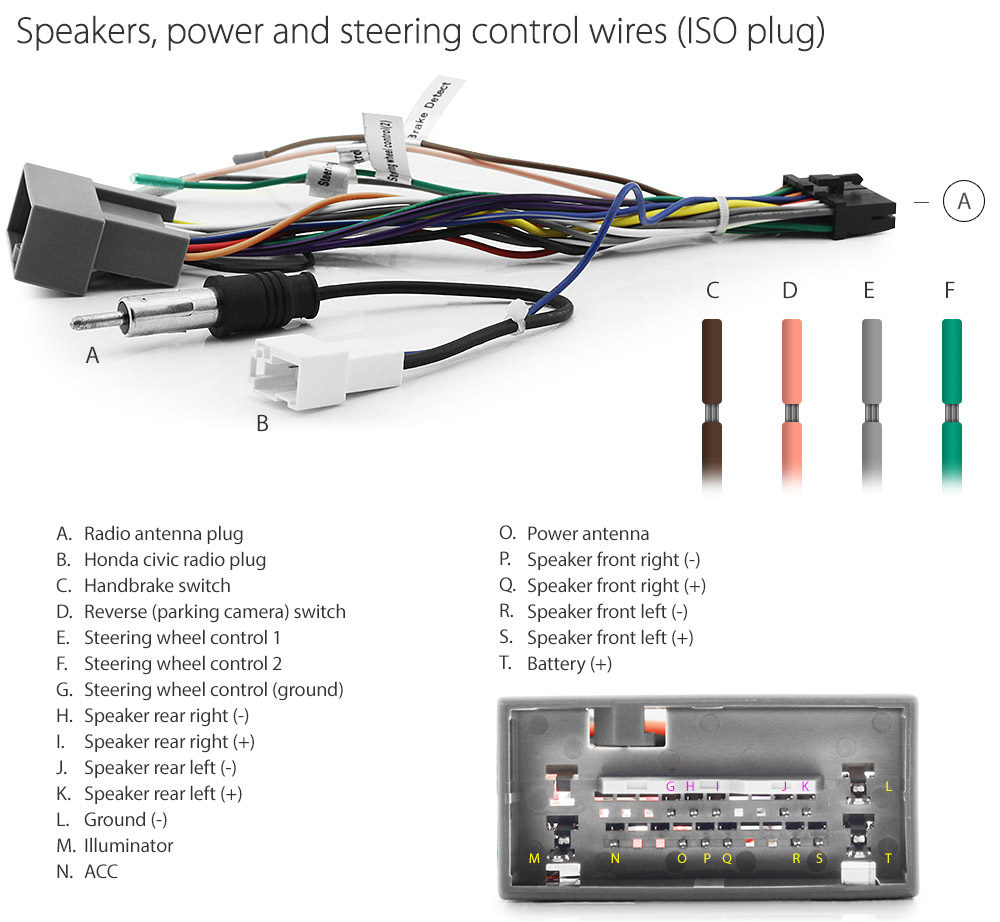 car dvd player for honda civic fd1 fd2 stereo usb mp3 ... 93 honda civic radio wiring diagram