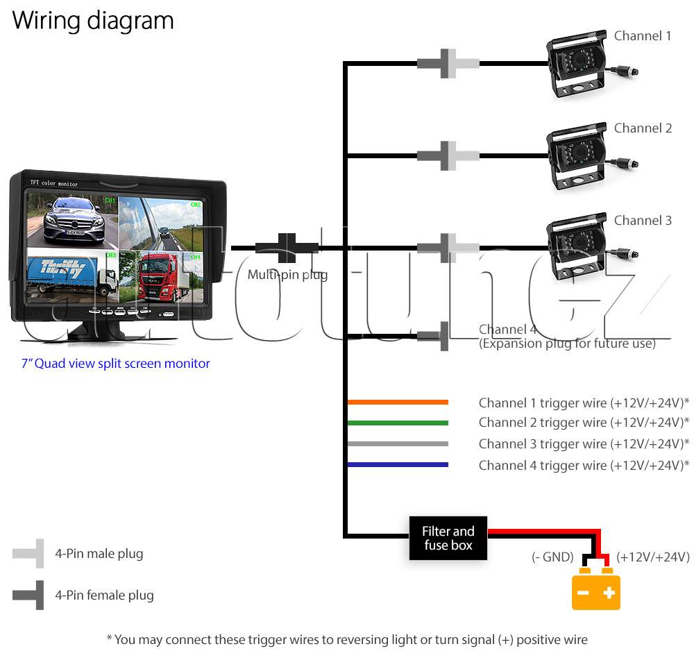 caravan wiring diagram for reversing camera wiring diagram for velvac mirror and camera #15