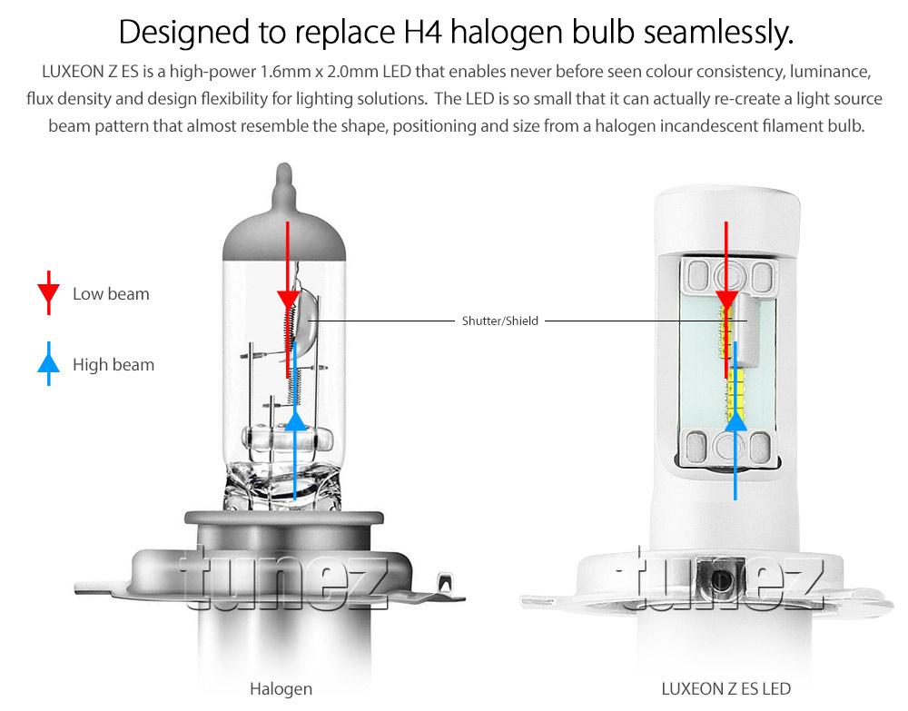 h4 hb2 9003 led philips luxeon z es headlamp headlight. Black Bedroom Furniture Sets. Home Design Ideas