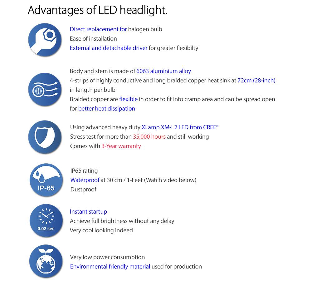 Vehicle Parts & Accessories LEDway CREE 9012 HIR2 Car LED Headlight