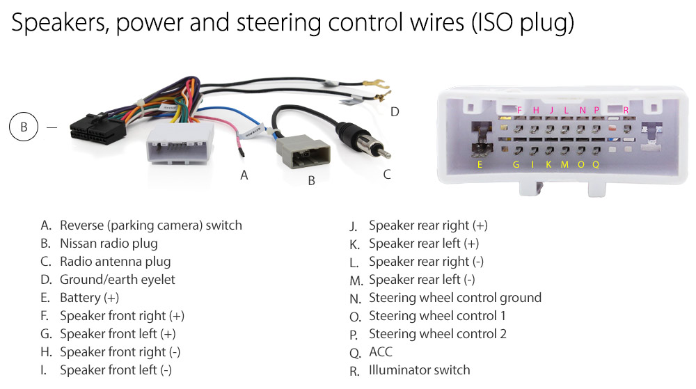 additionally Original in addition Wiring Diagram Universal Car Original Radio Audio Upgrade For Android Head Unit S Te also Nissan Radio Wiring Connector additionally Nu Dvd Iso Plug. on nissan micra car radio wiring diagram