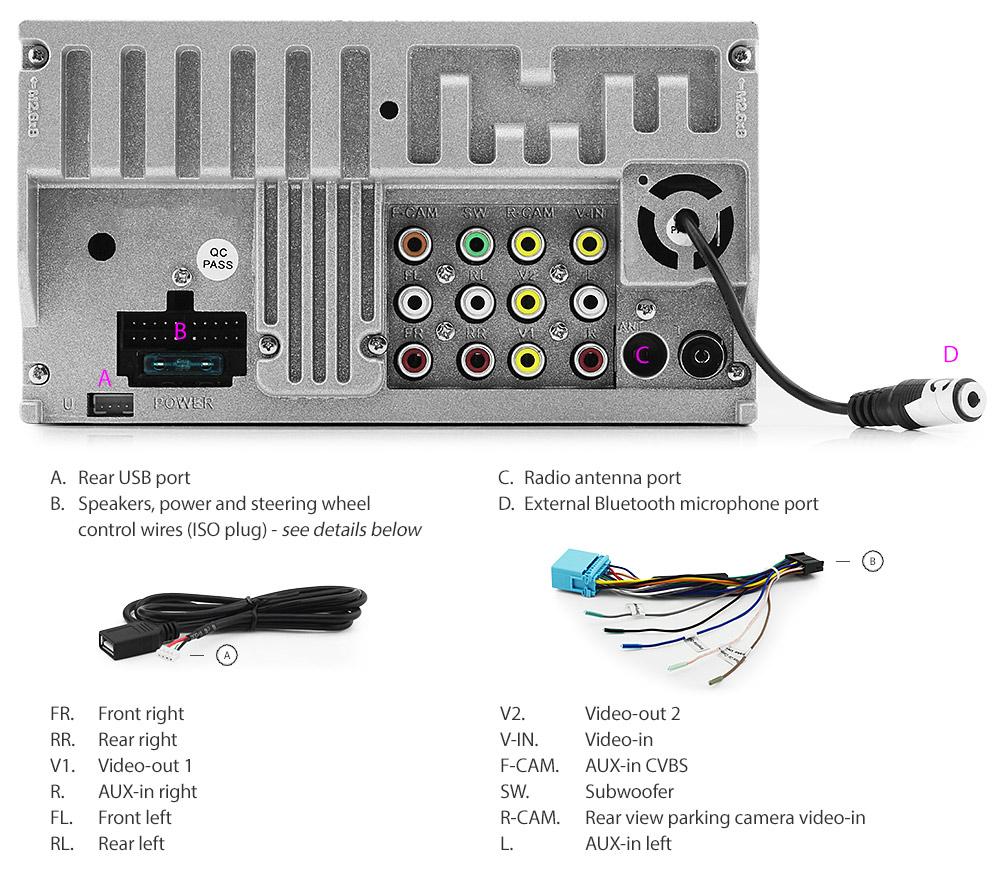 Car Stereo Wiring Harness Australia Moreover Bmw E36 Radio Wiring