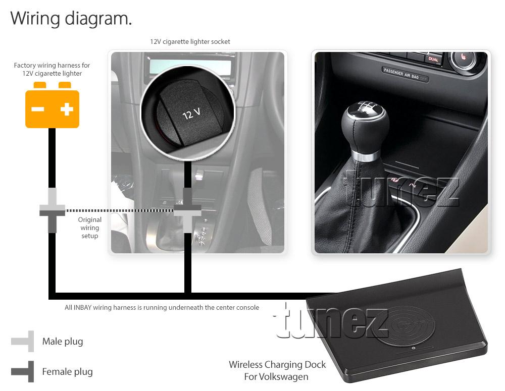 Inbay Qi Wireless Charger Storage Tray Car Volkswagen Golf